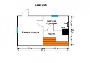 Пример постройки бани своими руками