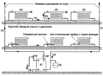 Cedeo distribution sanitaire chauffage pour tous vos travaux aulnay sous bo - Comparaison chauffage electrique et gaz ...